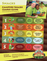 Campfire Snacks Leader Guide - VBS 2015